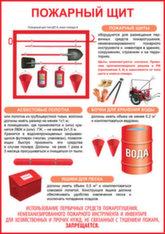 Плакат информационный ППЩ-007